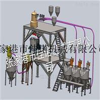 PVC自动输送计量系统